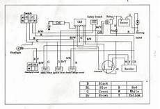 110 Wiring Diagram Atvconnection Atv