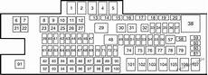2012 f350 fuse box fuse box diagram ford f 250 f 350 f 450 f 550 2013 2015