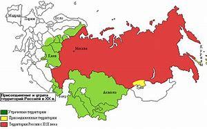 присоединение российской территотии украине