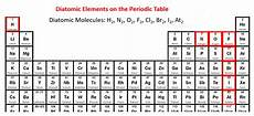 elements and compounds igcse chemistry solutions exles worksheets videos