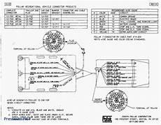 phillips 7 way trailer plug wiring diagram free wiring diagram
