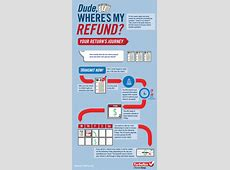 how to track federal refund