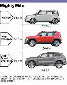 jeep renegade dimensions 2015 jeep renegade jeep forum