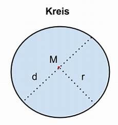 kreisumfang berechnen formel kreisberechnung formel