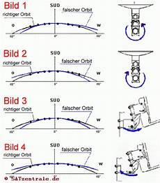 Satellitenschüssel Ausrichten Lassen - bild 1
