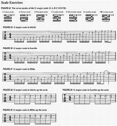 guitar practice routine image result for guitar practice routine pdf guitar practice guitar songs guitar