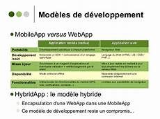 cout developpement application android programmation sous android
