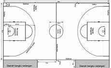 Luas Lapangan Basket Kios Parquet