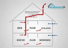 kosten sparen dank lueftungsanlage mit dezentrale wohnrauml 252 ftung und zentrale l 252 ftungsanlage im
