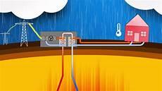 wie funktioniert ein geothermiekraftwerk