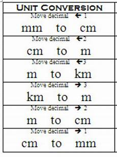 conversion km s chemistry metric system conversions