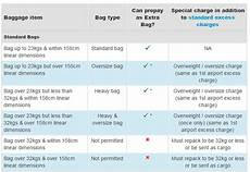 united airlines bag fees new york checked bag fees are