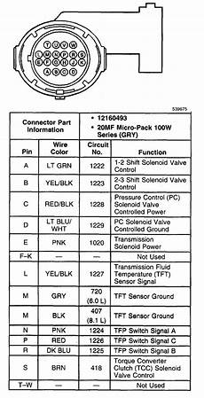 1995 4l60e wiring harness diagram 4l80e connector wiring question ls1tech camaro and firebird forum discussion