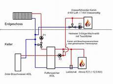 Wasserführenden Kaminofen Anschließen Anleitung - funktion wasserf 252 hrender kaminofen klimaanlage und heizung