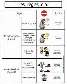 Exemple Tableau Regle De La Maison Pour Enfant A Imprimer