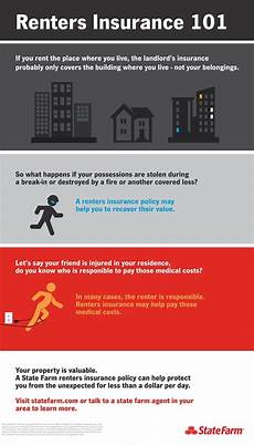 renter s insurance infographic your property is valuable
