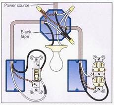 electrical pinterest electrical wiring electrical outlets and wire