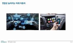 Selfdriving Car Trend Anti Terrorism 20180413