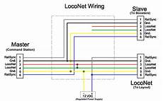 loconet wiring system loconet thingy railroader magazine railroading trains reviews