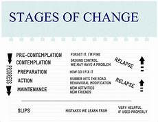 alcoholism s stages of change what do they like