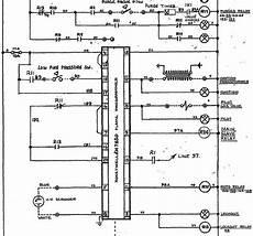 honeywell burner diagram rm 7850 burner controllers plcs net interactive q a