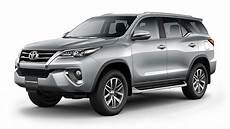 2019 toyota fortuner philippines price specs review