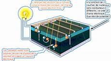 Fabriquer Panneau Solaire Photovoltaique Energies Naturels