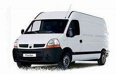 Camions Atelier Renault Master