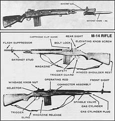 M 14 Rifle Bayonet