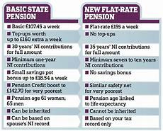 is national insurance a pension the winners and losers in the great state pension shake up