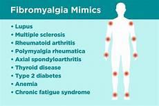 Fibromyalgie Symptome Test - fibromyalgia misdiagnosis diseases fibromyalgia can be