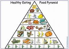 31 healthy food vocabulary words k 3 teacher resources