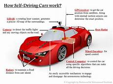 how do self driving cars work inspired by nvidia youtube self driving cars legal and social aspects shubbakom