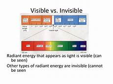 in what form does all radiant energy travel through space ppt what is radiant energy powerpoint presentation id 2575062