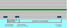 La Distance D Arr 202 T Et De Freinage Et Abs Permis B