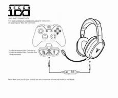 xbox one chat headset wiring diagram how do we use a headset for xbox one s controller xboxone