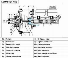 Changement Mastervac Ford Focus Oscaro Forum Les