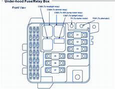 2004 Acura Cl Fuse Box Diagram by Acura Legend 1997 Fuse Box Block Circuit