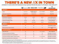 xtremio spec sheet details on the new x in town pure