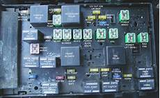 2005 Chrysler Town And Country Fuse Box Diagram