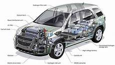 gm chevy equinox fuel cell suv review hydrogen cars now
