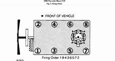 firing order 350 chevy engine diagram impremedia net