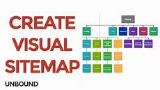 Sitemap 21 Xml create a visual sitemap from seo xml sitemaps in six easy