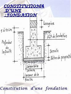 profondeur fondation garage fondation superficielle