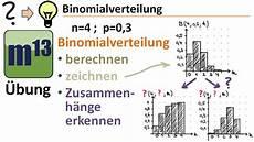 binomialverteilungen berechnen und zeichnen zusammenh 228 nge