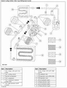 manual repair autos 1995 ford f150 parking system 2005 ford f150 where do i recharge where do you recharge the ac