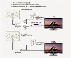 hdtv antenna wiring diagram antenna handbook 1byone 174 window antenna 50 thin hdtv antenna with 20ft coaxial