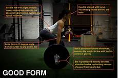 dominate the deadlift building elite athletes
