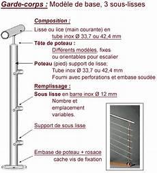 devis garde corps abelinox acier inoxydable fabrication nettoyage vente dans