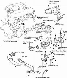 85 toyota 22re wiring diagram 1990 toyota 22re engine wiring diagram wiring library